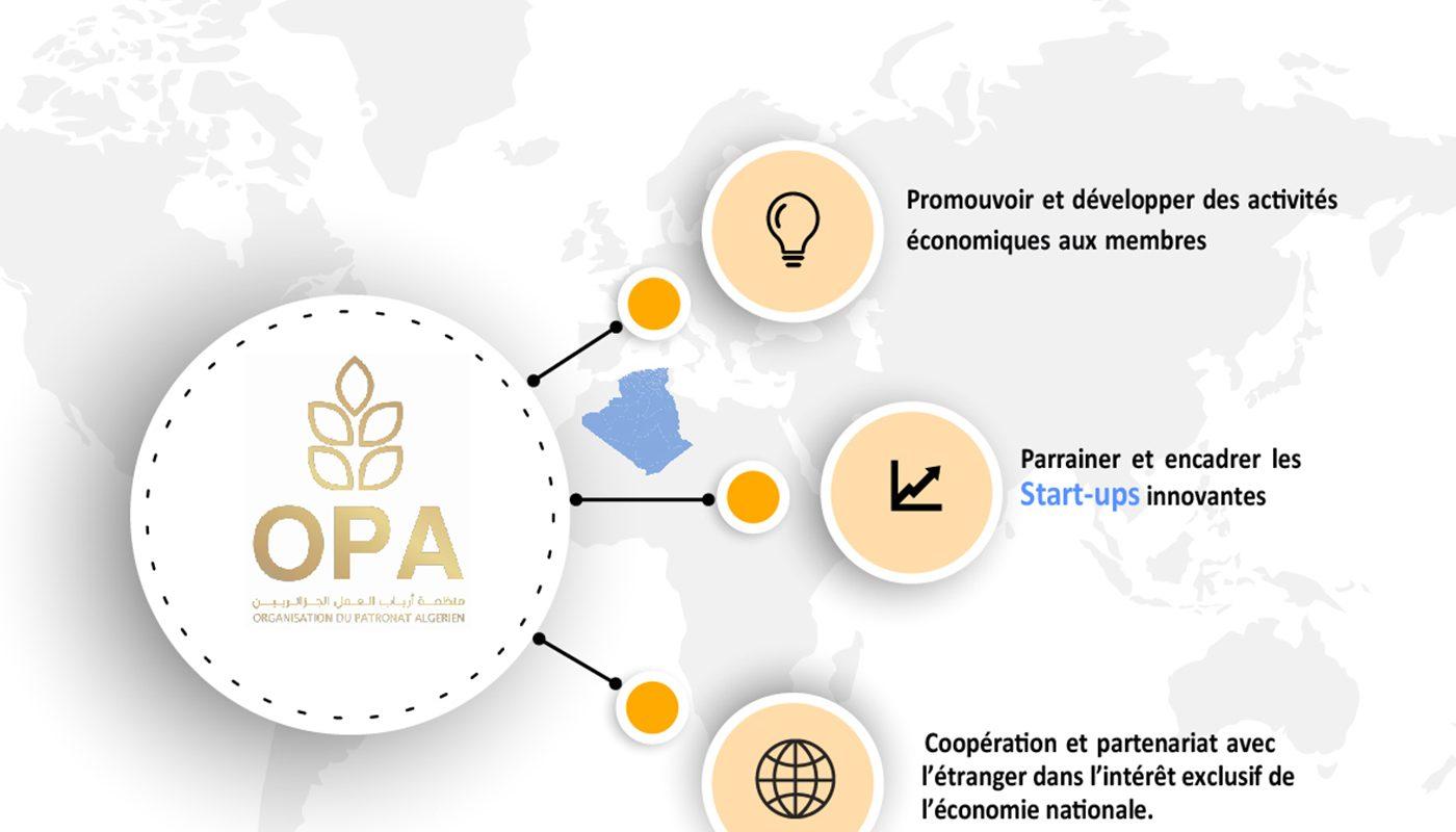 Organisation du Patronat Algérien                                 منظمة أرباب العمل الجزائريين